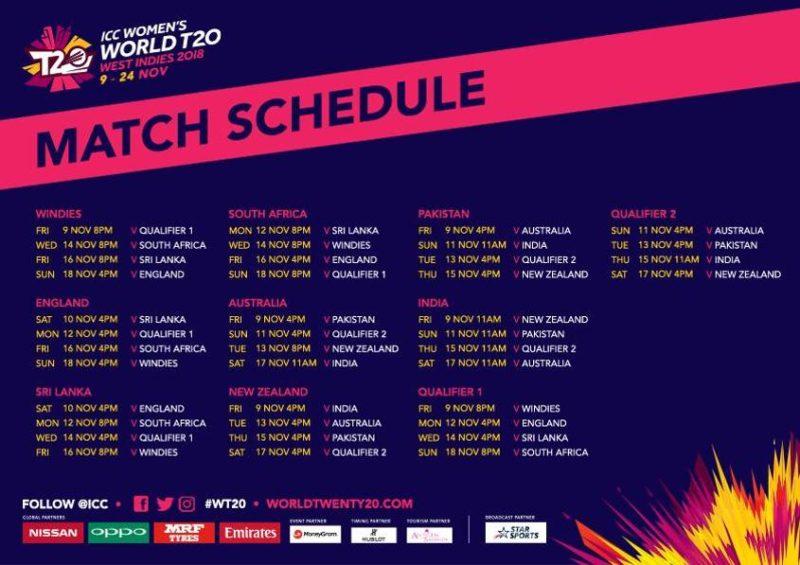Women's World T20 2018