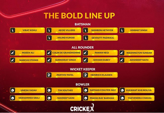 RCB Predicted Playing XI