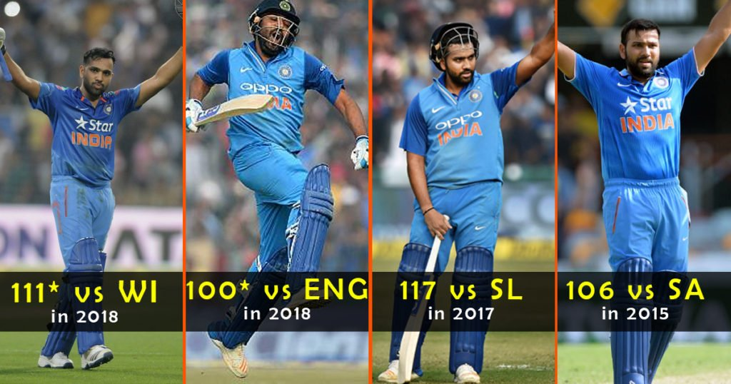 Which is the best T20I ton scored by Rohit Sharma?