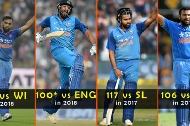 best T20I ton scored by Rohit Sharma