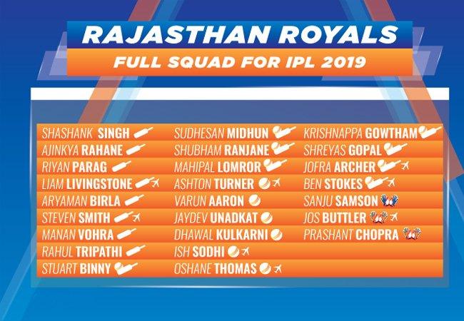 Rajasthan Royals Full Squad for IPL 2019
