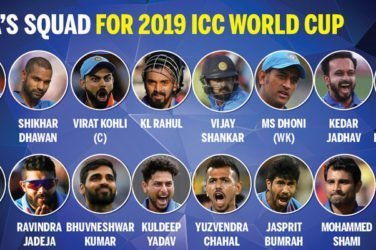 India's World Cup squad 2019