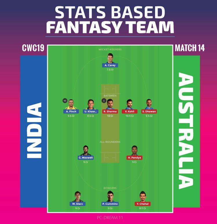 India vs Australia Final Fantasy Team