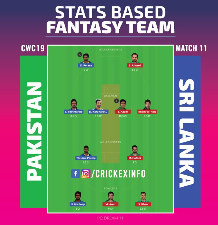 Pakistan vs Sri Lanka Final Fantasy Team