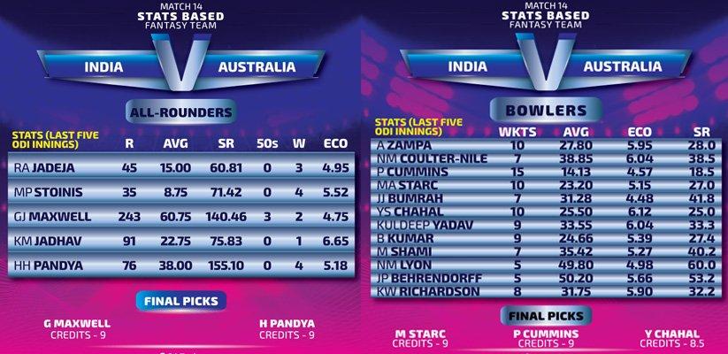 indiavsaustralia-bowler