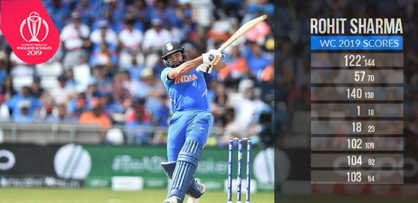 I'm here to lift the world cup: Rohit Sharma