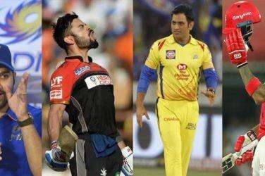 IPL 2020 Team Captains
